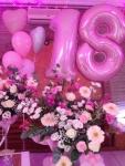 18.rođendan